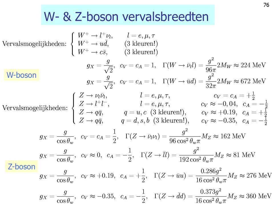 75 pxpx p1p1 p2p2 ee e+e+ Z0Z0 Voor Z-boson: De vervalsbreedte Plug in vervalsbreedte uitdrukking: e e+e+ W+W+ pxpx p1p1 p2p2 Voor W-boson: Gebruik