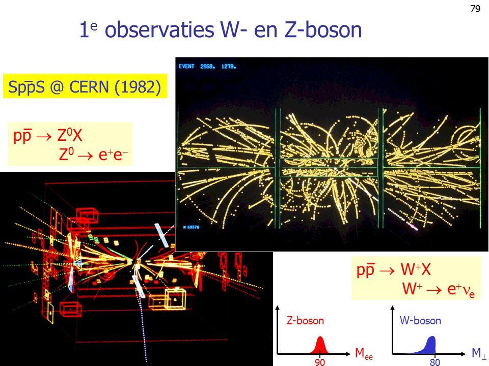 78 Hadron colliders: SppS & TEVATRON