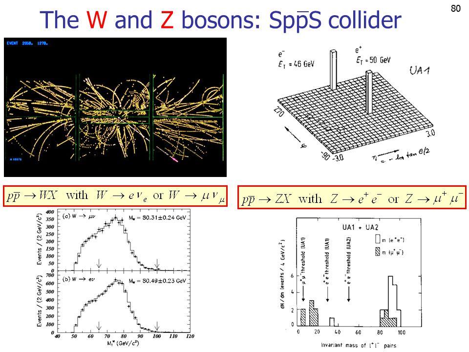 79 1 e observaties W- en Z-boson SppS @ CERN (1982) pp  Z 0 X Z 0  e  e  M ee 90 Z-boson pp  W  X W   e  e MM 80 W-boson
