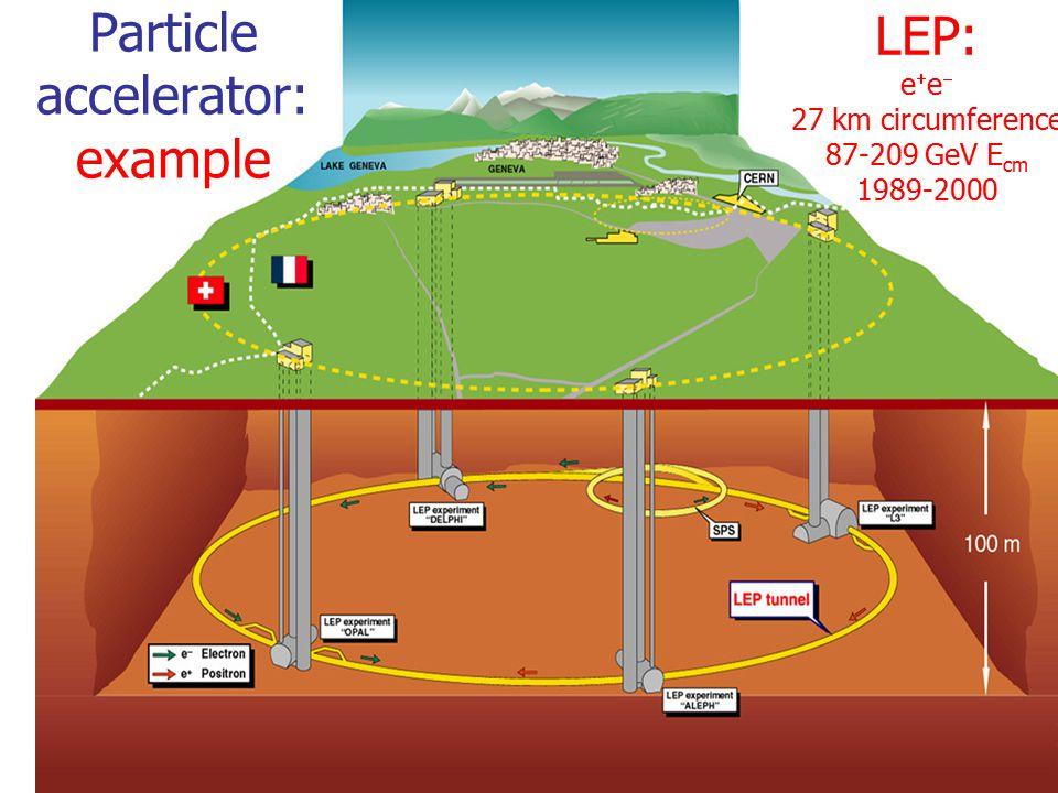 82 Lepton colliders: LEP