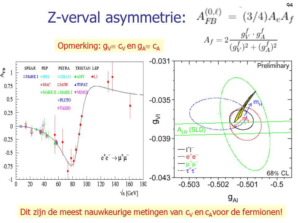 93 Z-verval: e + e   +    +    81 MeV elk e e      3  162  490 MeV uu dd ss cc bb  3  360 + 2  276  1650 MeV