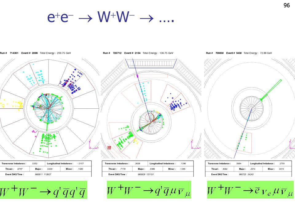 95 The W-boson at LEP II