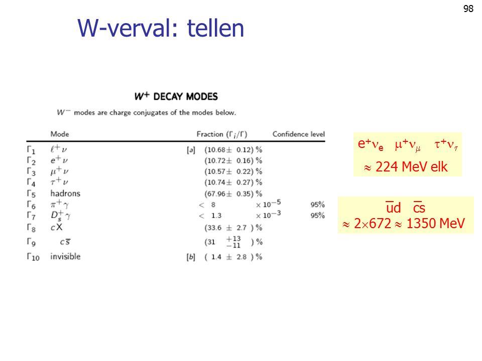 97 W-massa   M W Inv. Mass M W ee e+e+ WW W+W+ Z0Z0 ee e+e+ WW W+W+  ee e+e+ WW W+W+ e