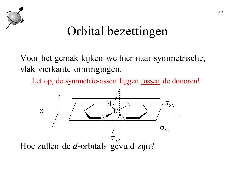 19 Orbital bezettingen Voor het gemak kijken we hier naar symmetrische, vlak vierkante omringingen.