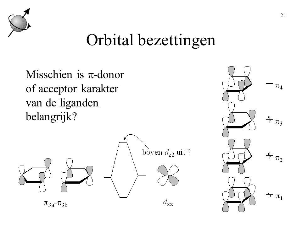 21 Orbital bezettingen Misschien is  -donor of acceptor karakter van de liganden belangrijk?