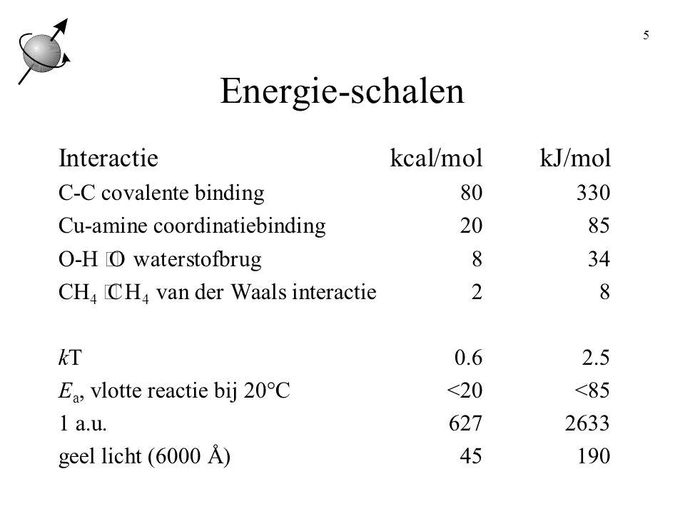 5 Energie-schalen Interactiekcal/molkJ/mol C-C covalente binding80330 Cu-amine coordinatiebinding2085 O-H  O waterstofbrug834 CH 4  CH 4 van der Waals interactie28 kT0.62.5 E a, vlotte reactie bij 20°C<20<85 1 a.u.6272633 geel licht (6000 Å)45190