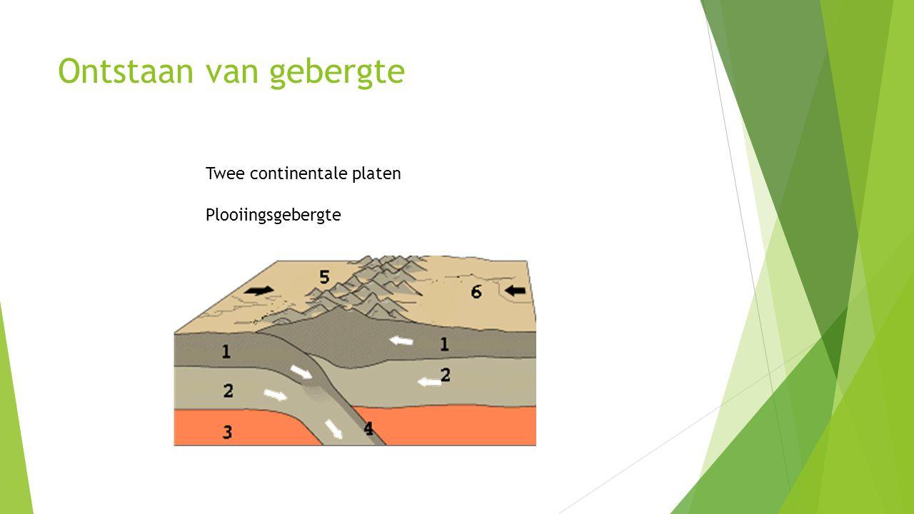 Ontstaan van gebergte Twee continentale platen Plooiingsgebergte