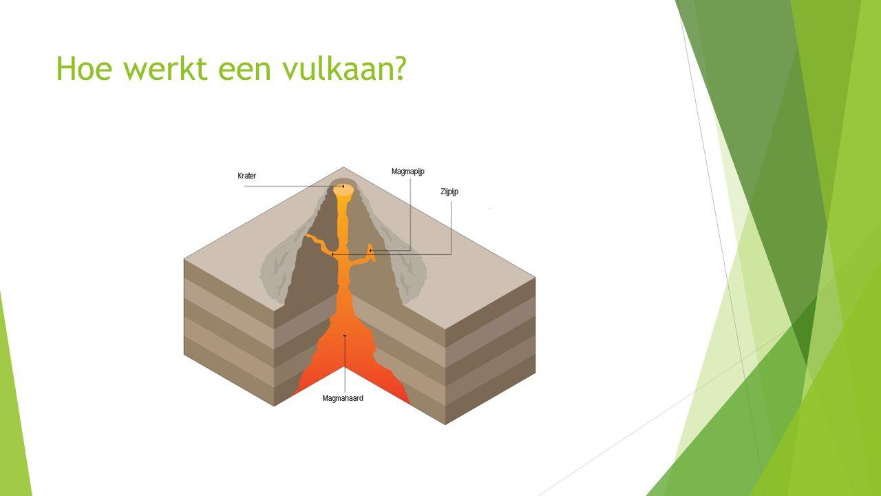 Hoe werkt een vulkaan?