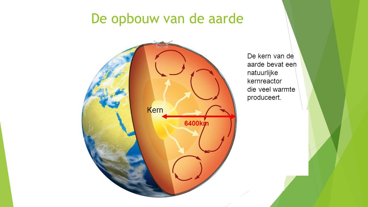 De opbouw van de aarde Kern 6400km De kern van de aarde bevat een natuurlijke kernreactor die veel warmte produceert. De inwendige processen in de aar