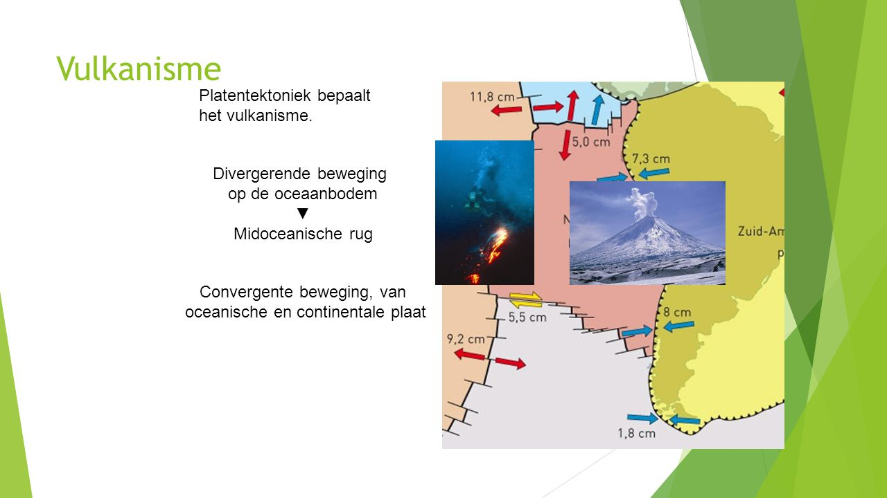 Vulkanisme Platentektoniek bepaalt het vulkanisme. Divergerende beweging op de oceaanbodem ▼ Midoceanische rug Convergente beweging, van oceanische en