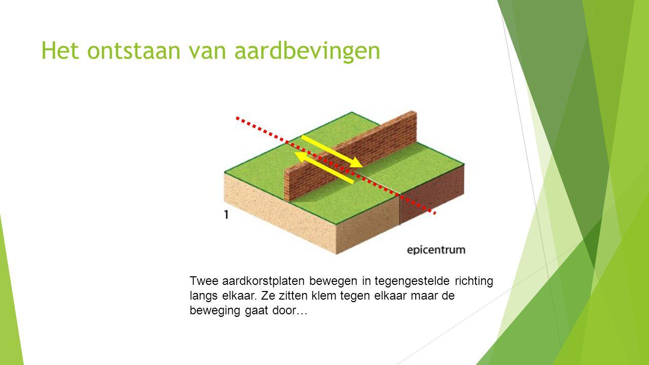 Het ontstaan van aardbevingen Twee aardkorstplaten bewegen in tegengestelde richting langs elkaar. Ze zitten klem tegen elkaar maar de beweging gaat d