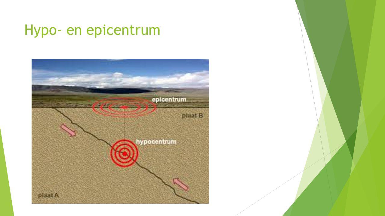 Hypo- en epicentrum