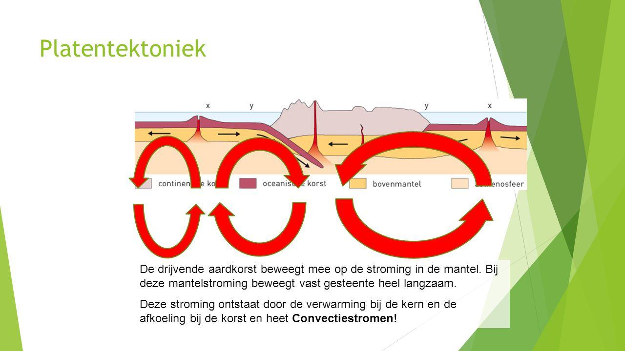 Platentektoniek De drijvende aardkorst beweegt mee op de stroming in de mantel. Bij deze mantelstroming beweegt vast gesteente heel langzaam. Deze str