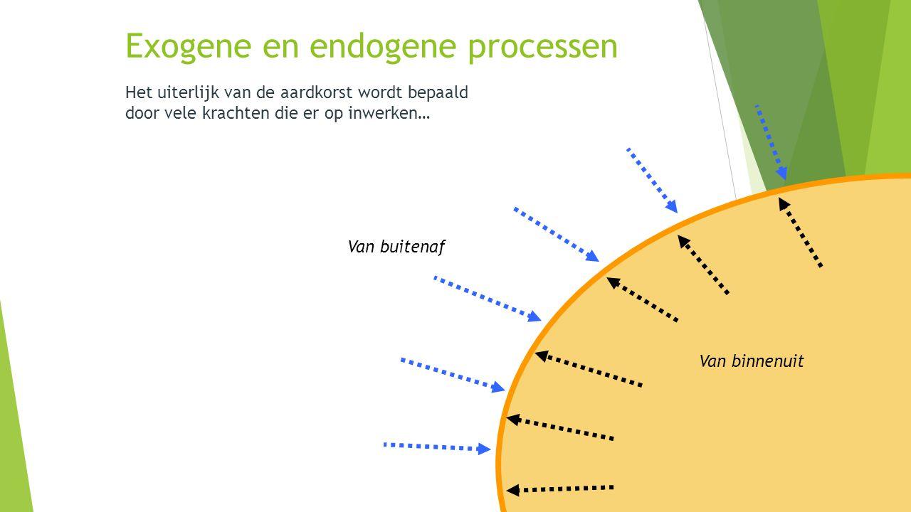 Exogene en endogene processen Het uiterlijk van de aardkorst wordt bepaald door vele krachten die er op inwerken… Van binnenuit Van buitenaf