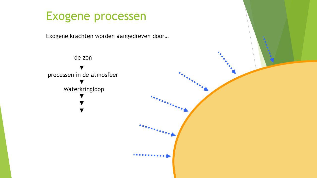 Exogene processen Exogene krachten worden aangedreven door… ▼ processen in de atmosfeer ▼ Waterkringloop ▼ de zon