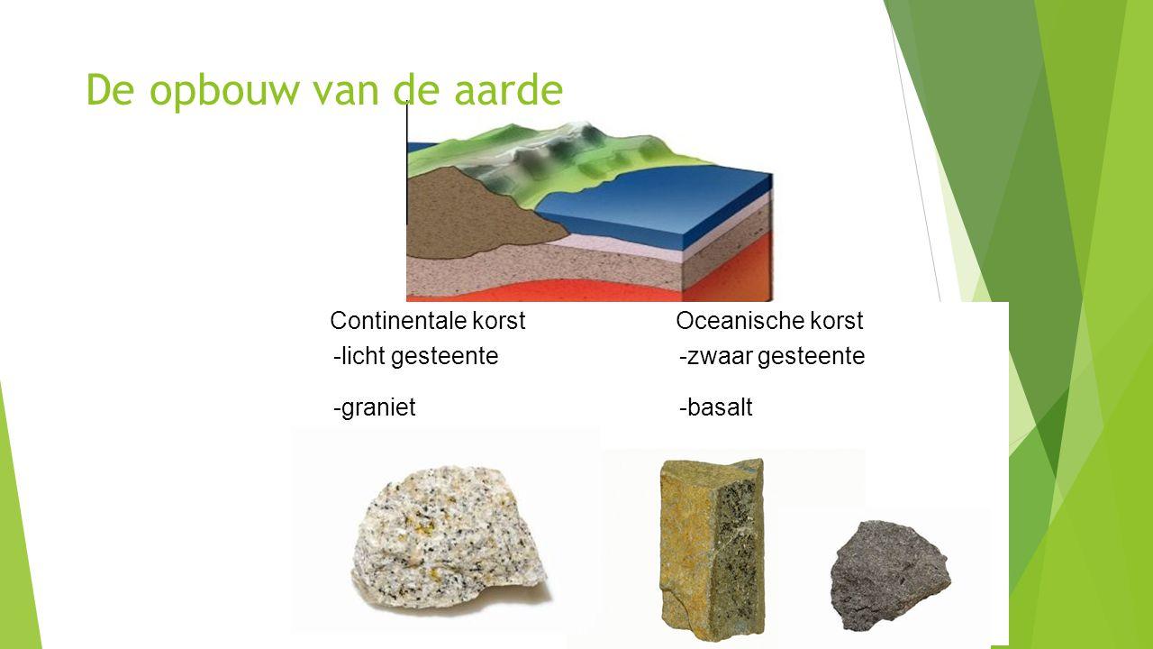 Continentale korst Oceanische korst De opbouw van de aarde -licht gesteente -zwaar gesteente -graniet-basalt