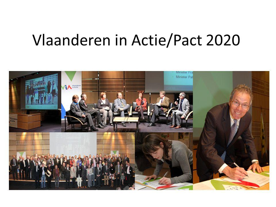 Vlaanderen in Actie/Pact 2020