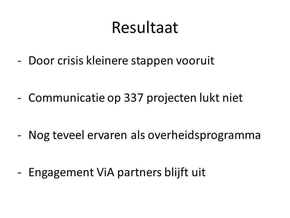 Resultaat -Door crisis kleinere stappen vooruit -Communicatie op 337 projecten lukt niet -Nog teveel ervaren als overheidsprogramma -Engagement ViA partners blijft uit