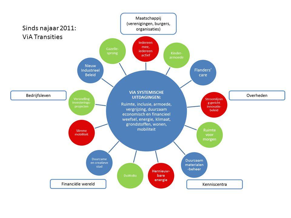 Sinds najaar 2011: ViA Transities