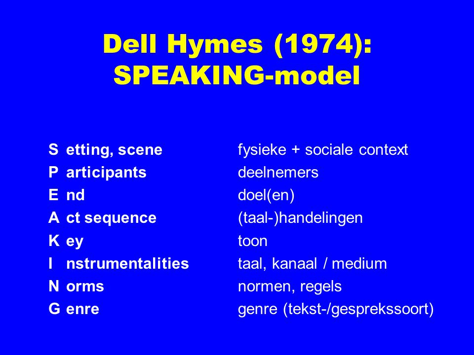 Dell Hymes (1974): SPEAKING-model Setting, scenefysieke + sociale context P articipantsdeelnemers E nd doel(en) A ct sequence(taal-)handelingen K eyto