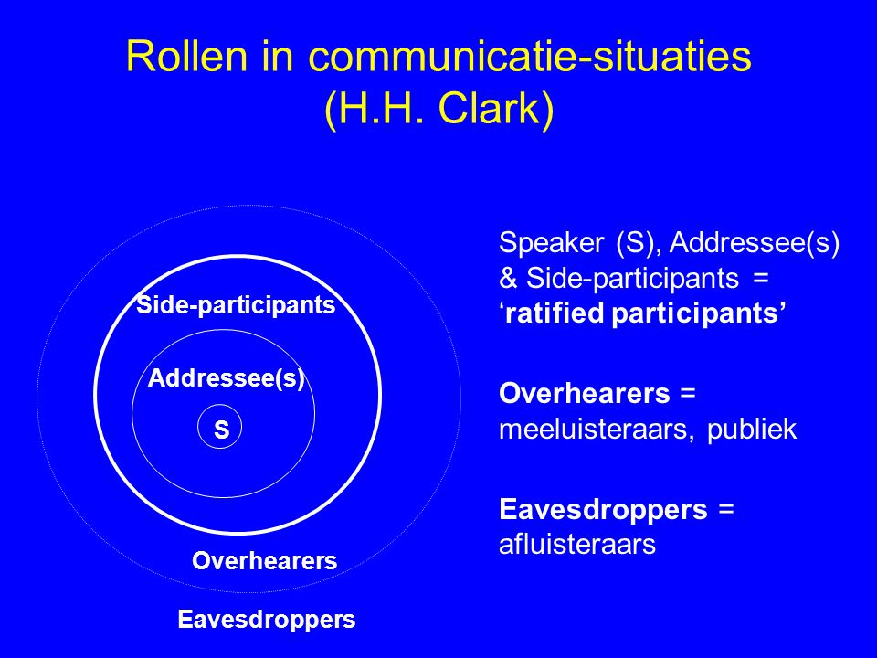 Rollen in communicatie-situaties (H.H.
