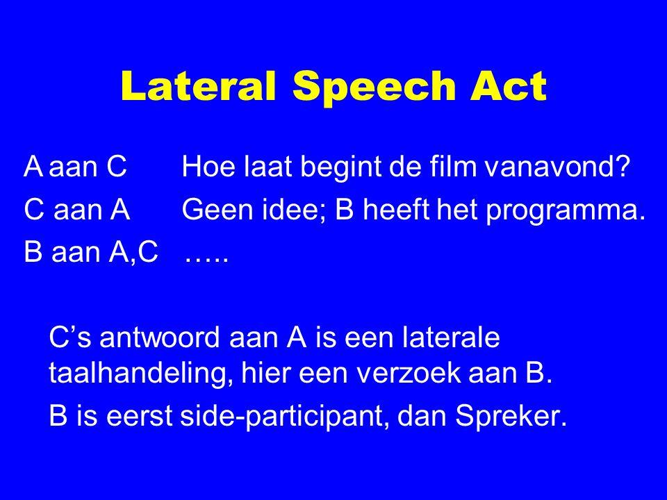 Lateral Speech Act Aaan C Hoe laat begint de film vanavond.