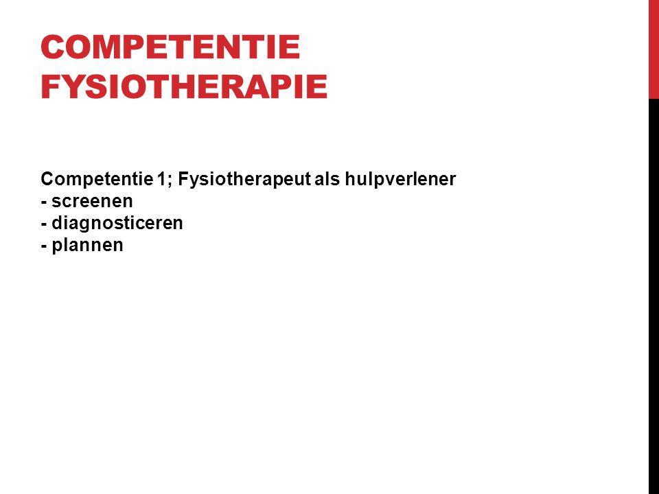NIVEAU vijf niveaus; waarbij niveau 3 het niveau is van de startende fysiotherapeut (compentieprofiel Bacheloropleiding Fysiotherapie) Niveau 1 aan he