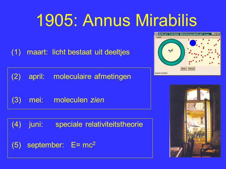1905: Annus Mirabilis (1) maart: licht bestaat uit deeltjes (2) april: moleculaire afmetingen (3) mei: moleculen zien (4) juni: speciale relativiteits