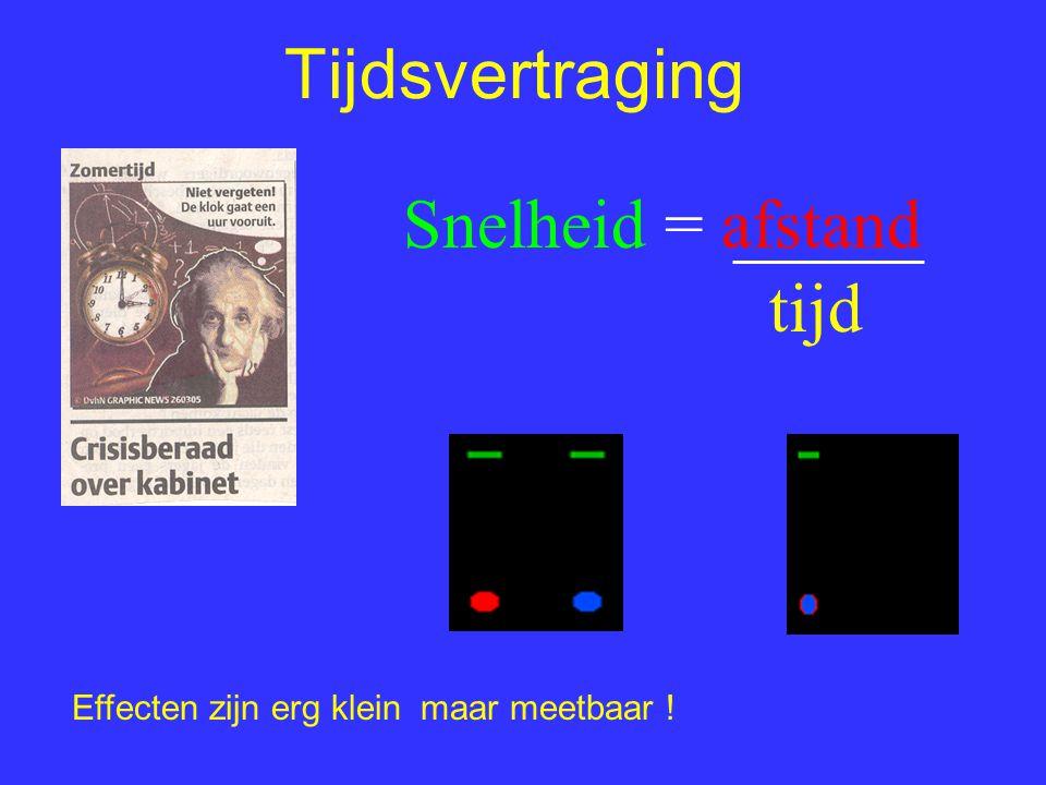Tijdsvertraging Snelheid = afstand tijd Effecten zijn erg kleinmaar meetbaar !