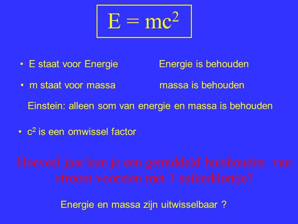 Hoeveel jaar kun je een gemiddeld huishouden van stroom voorzien met 1 suikerklontje? E = mc 2 E staat voor Energie m staat voor massa Einstein: allee