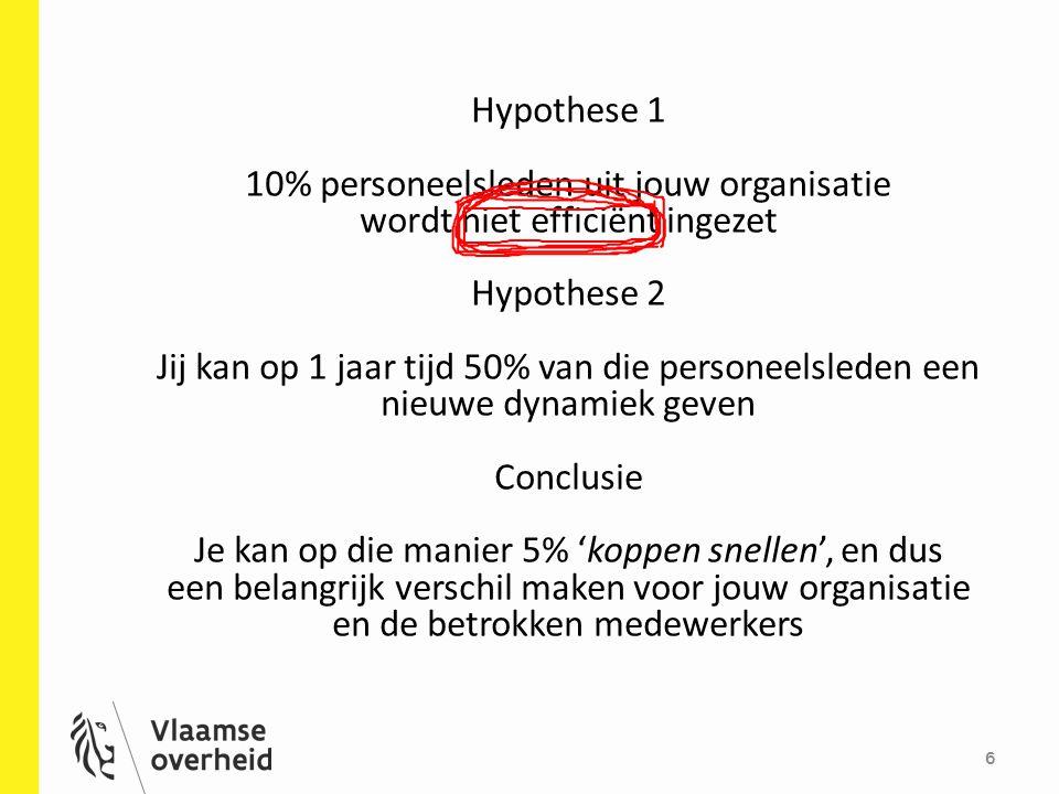 6 Hypothese 1 10% personeelsleden uit jouw organisatie wordt niet efficiënt ingezet Hypothese 2 Jij kan op 1 jaar tijd 50% van die personeelsleden een
