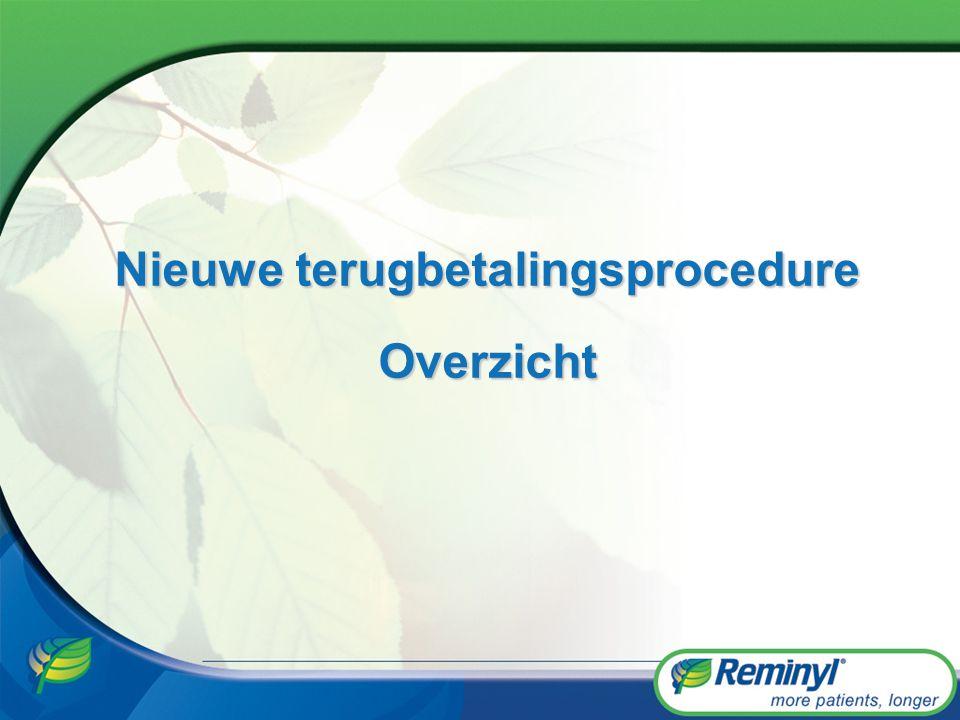 Nieuwe terugbetalingsprocedure Overzicht