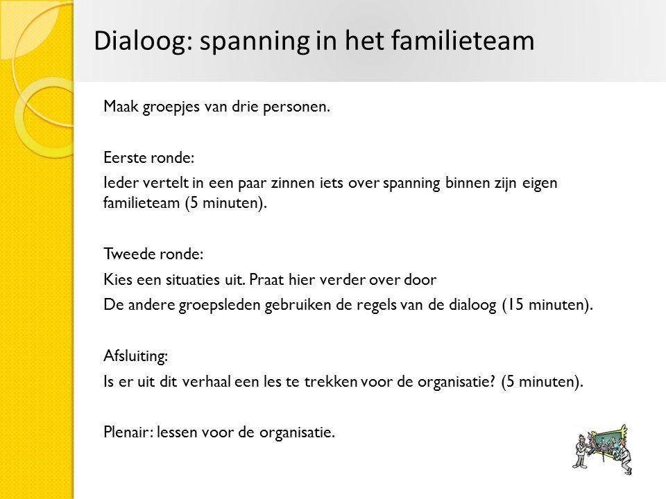 Dialoog: spanning in het familieteam Maak groepjes van drie personen.