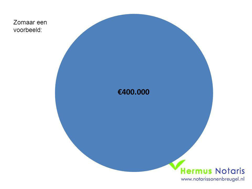 €400.000 Zomaar een voorbeeld: