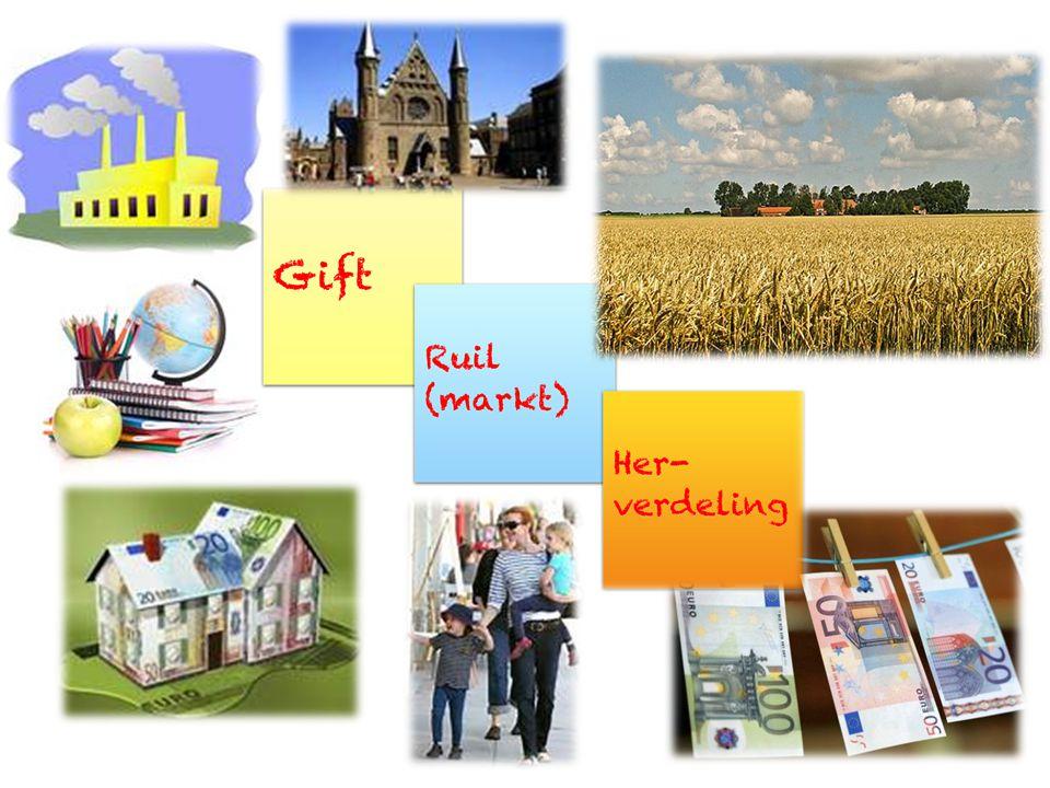 Rotary's oorspronkelijke idealen: de vier 'avenues' Club service (onderlinge hulp) Community service (voor de gemeenschap) World service (v oor de wijdere wereld) Vocational service (elkaar ethisch en moreel 'bij de les houden')
