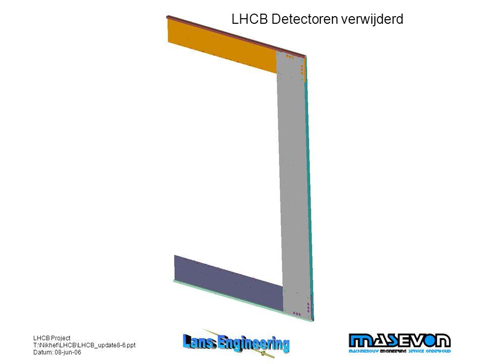 LHCB Project T:\Nikhef\LHCB\LHCB_update8-6.ppt Datum: 08-jun-06 LHCB Detectoren verwijderd