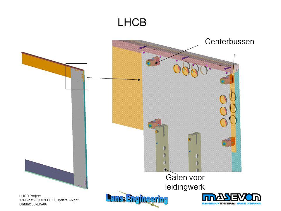 LHCB Project T:\Nikhef\LHCB\LHCB_update8-6.ppt Datum: 08-jun-06 LHCB Gaten voor leidingwerk Centerbussen