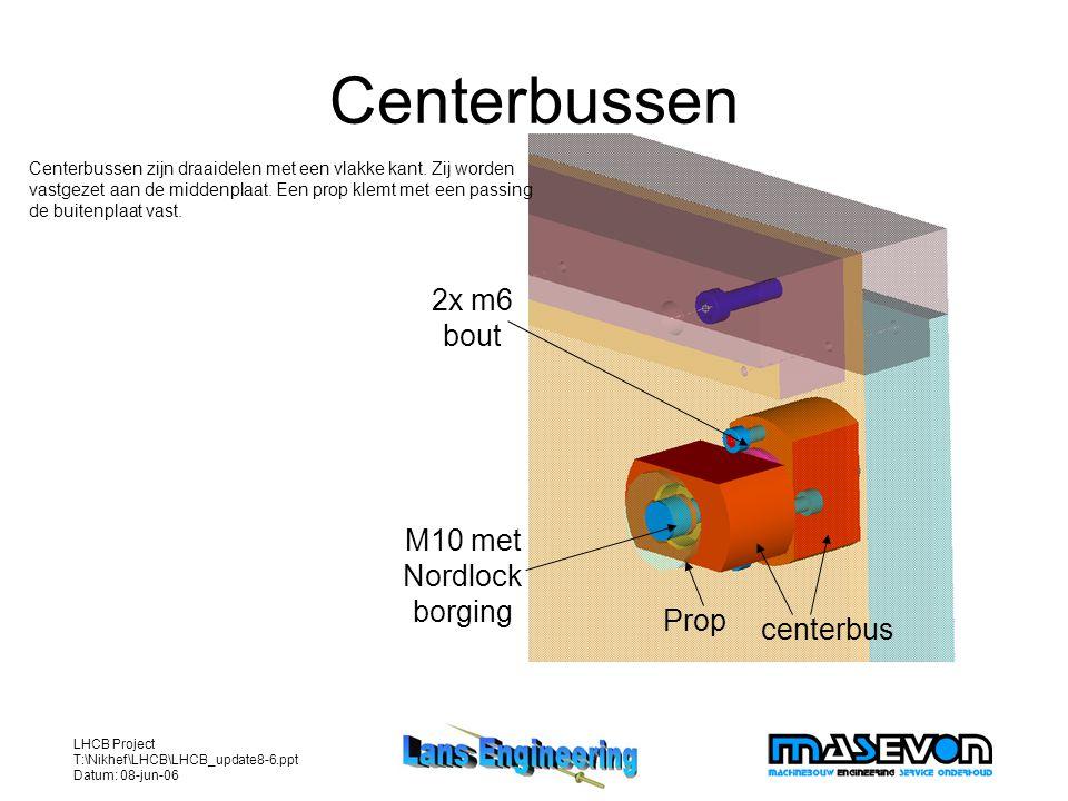 LHCB Project T:\Nikhef\LHCB\LHCB_update8-6.ppt Datum: 08-jun-06 Centerbussen Centerbussen zijn draaidelen met een vlakke kant.