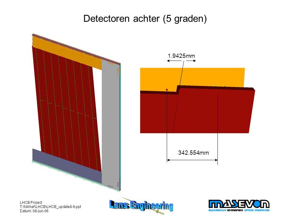 LHCB Project T:\Nikhef\LHCB\LHCB_update8-6.ppt Datum: 08-jun-06 Detectoren achter (5 graden) 1.9425mm 342.554mm