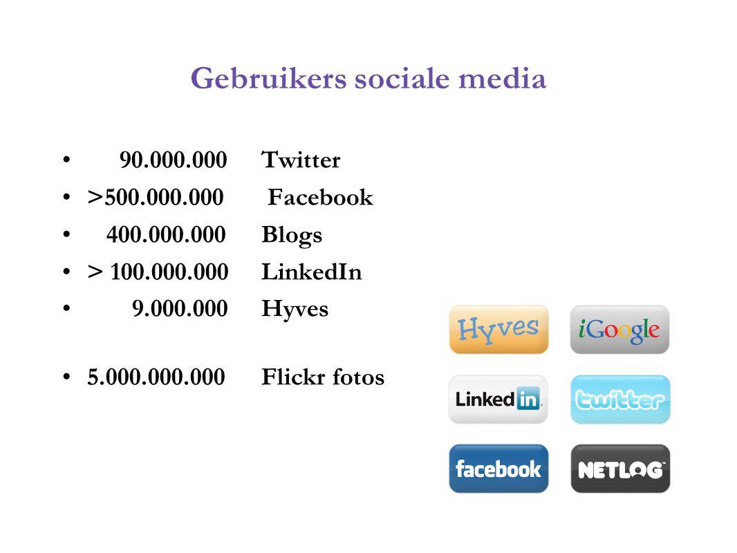 Gebruikers sociale media 90.000.000 Twitter >500.000.000 Facebook 400.000.000Blogs > 100.000.000 LinkedIn 9.000.000Hyves 5.000.000.000 Flickr fotos