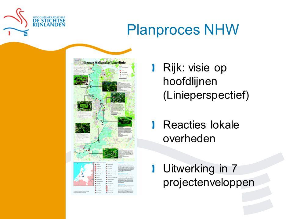 Planproces NHW Rijk: visie op hoofdlijnen (Linieperspectief) Reacties lokale overheden Uitwerking in 7 projectenveloppen