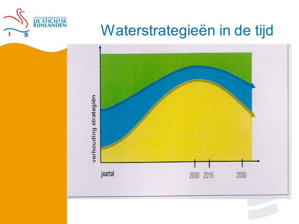 Kansen voor cultuurhistorie Nieuwe waterstrategie sluit aan bij historisch ruimtegebruik Wateropgave kan invulling geven aan behoud door ontwikkeling Het waterschap kan maatregelen met ruimtebeslag alleen in samen- werking met medeoverheden en grondgebruikers realiseren