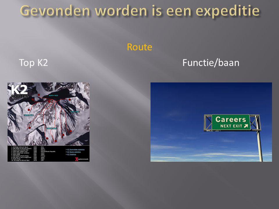 Route Top K2 Functie/baan