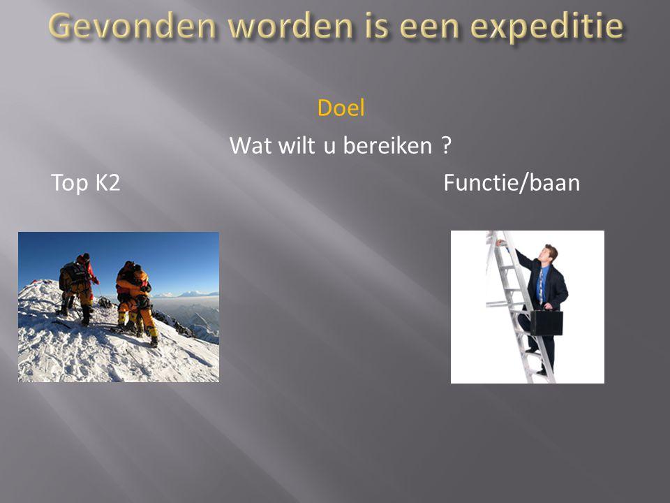 Doel Wat wilt u bereiken Top K2 Functie/baan