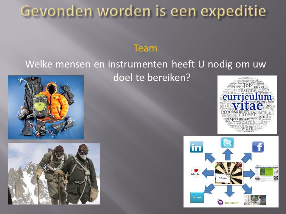 Team Welke mensen en instrumenten heeft U nodig om uw doel te bereiken
