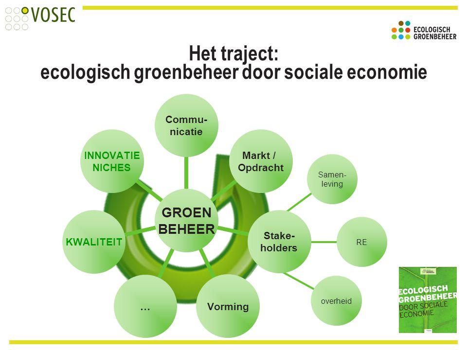 Samen- leving RE overheid Het traject: ecologisch groenbeheer door sociale economie