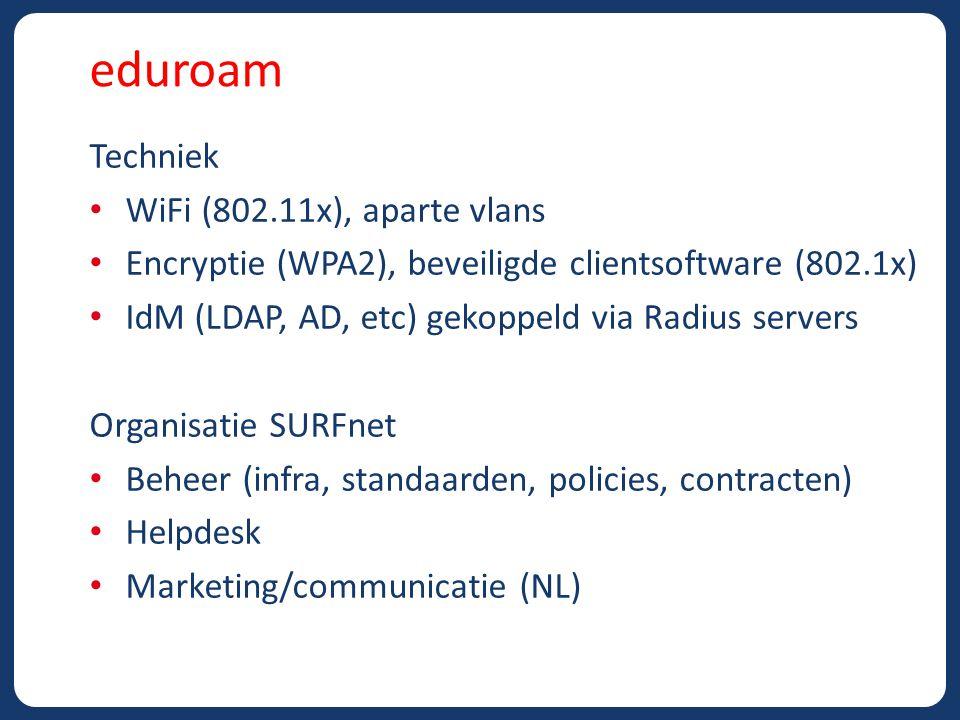 govroam Visie veilig draadloze internettoegang delen van elkaars netwerken voor alle ambtenaren van en voor de overheid hergebruik eduroam