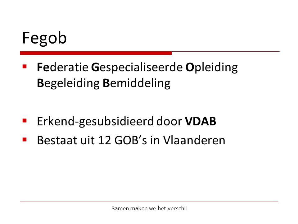 Fegob  Federatie Gespecialiseerde Opleiding Begeleiding Bemiddeling  Erkend-gesubsidieerd door VDAB  Bestaat uit 12 GOB's in Vlaanderen Samen maken we het verschil