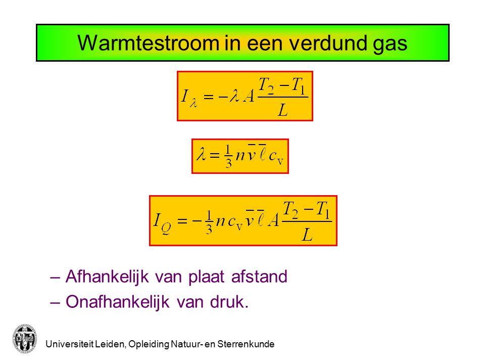 Universiteit Leiden, Opleiding Natuur- en Sterrenkunde Warmtestroom in een verdund gas –Afhankelijk van plaat afstand –Onafhankelijk van druk.