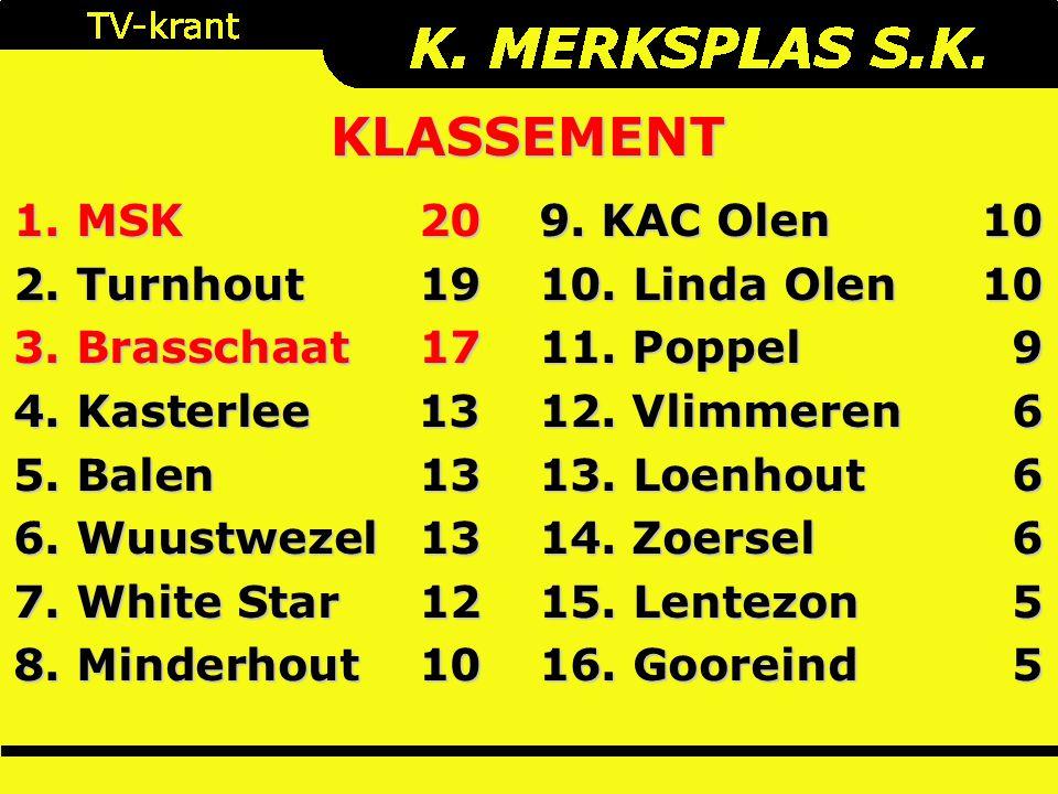 1. MSK 20 2. Turnhout19 3. Brasschaat17 4. Kasterlee13 5. Balen13 6. Wuustwezel13 7. White Star12 8. Minderhout 10 9. KAC Olen10 10. Linda Olen10 11.